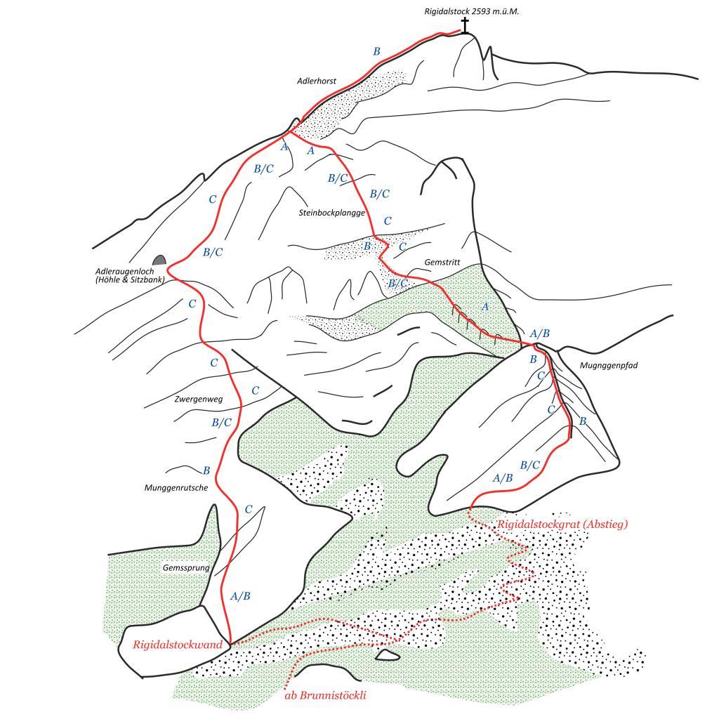Klettersteige auf den Rigidalstock bei Engelberg/Titlis